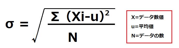 シグマ計算式